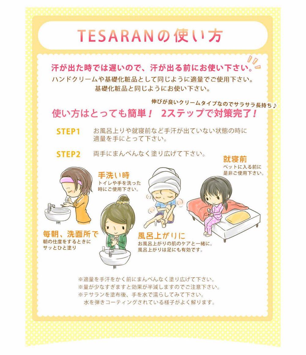 TESARANの使い方