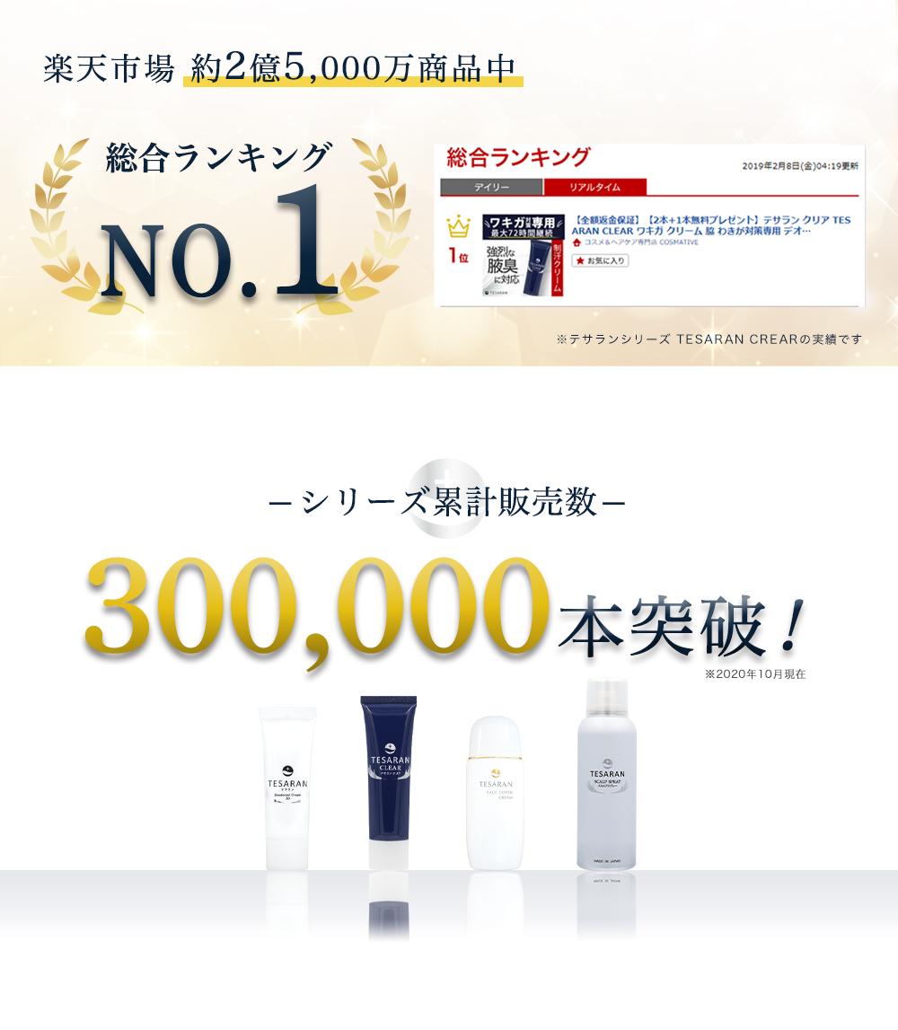 シリーズ累計販売数275,290本突破!